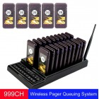 Business 25 pagette system for business - Great distance UHF!!
